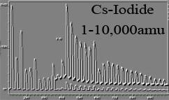 Caesium Iodide Clusters 1 to 10000amu