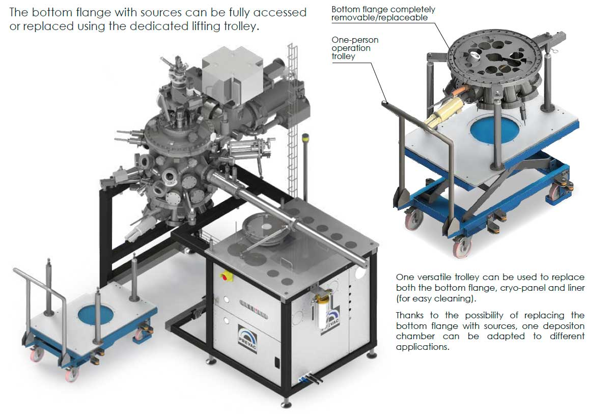 henniker scientific prevac mbe system bottom flange replaceable 2