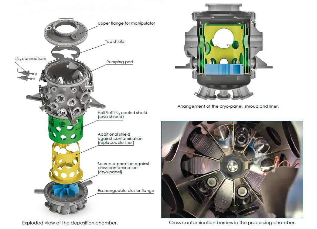 henniker scientific prevac mbe system chamber sub assemblies
