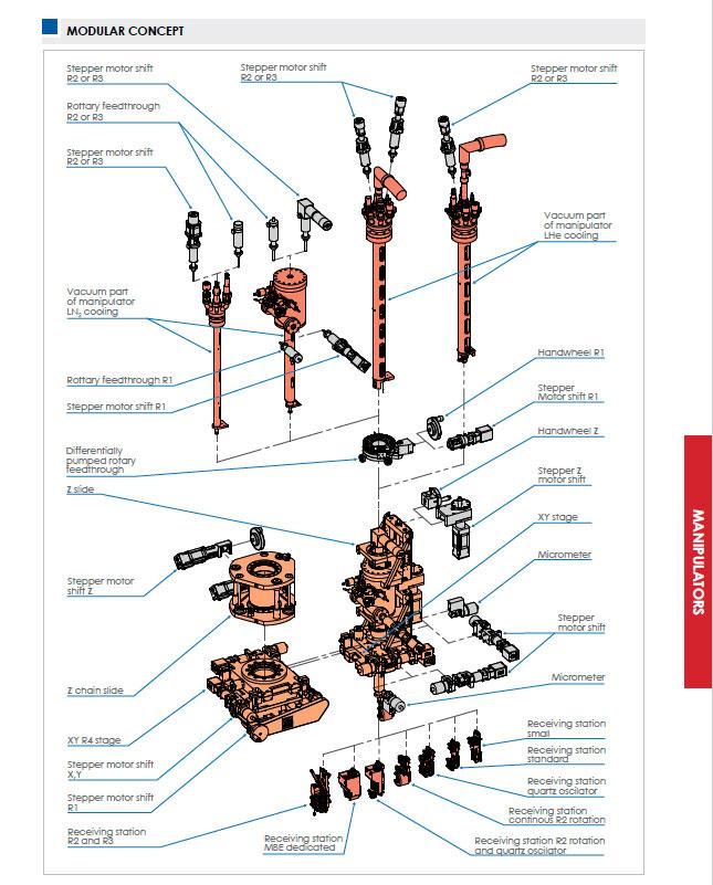 Henniker Scientific UHV Sample ManipulatorsTechnical Drawing