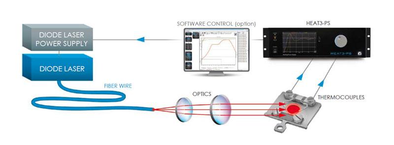 henniker scientific prevac laser heater schematic